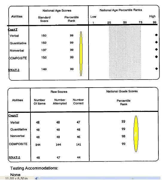 Scat Test Examples Scat Test Preparation Pdf File Scat Tests To